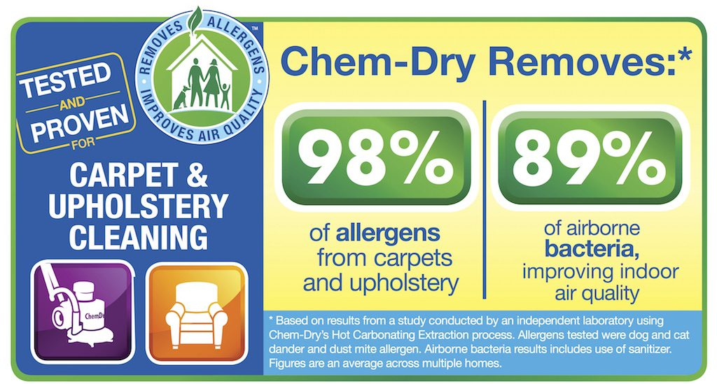 Commercial Carpet Cleaning Free Estimate K Amp T Chem Dry